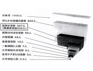 diagramNSIJ
